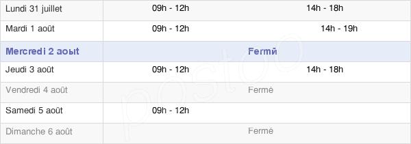 horaires d'ouverture de la Mairie De Cernay-La-Ville