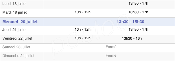 horaires d'ouverture de la Mairie De Treteau