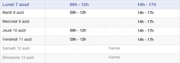 horaires d'ouverture de la Mairie De Saint-Gérand-Le-Puy