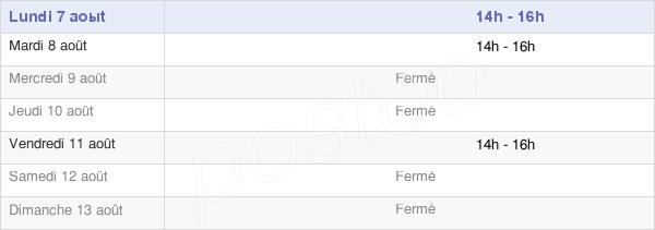 horaires d'ouverture de la Mairie De Louchy-Montfand