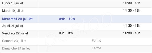 horaires d'ouverture de la Mairie De Vaumas