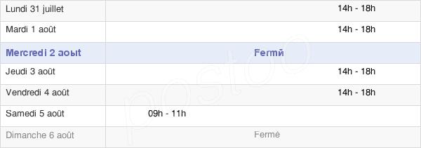 horaires d'ouverture de la Mairie De Saint-Bonnet-De-Rochefort
