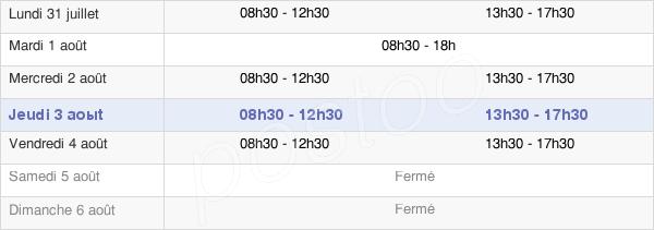 horaires d'ouverture de la Mairie De Bellerive-Sur-Allier