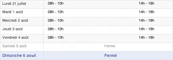 horaires d'ouverture de la Mairie De Mariol