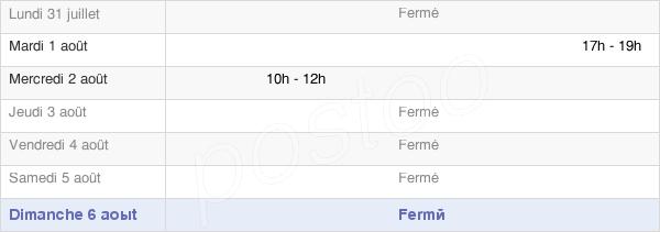horaires d'ouverture de la Mairie De Petit Fayt