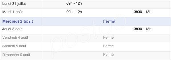 horaires d'ouverture de la Mairie De Ramillies