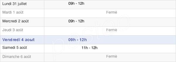 horaires d'ouverture de la Mairie De Larouillies