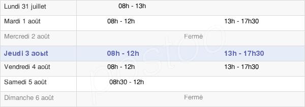 horaires d'ouverture de la Mairie De Monchaux-Sur-Ecaillon