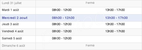 horaires d'ouverture de la Mairie De Wattignies