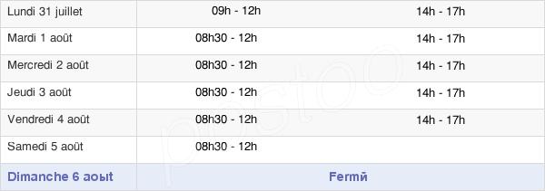 horaires d'ouverture de la Mairie De Roeulx
