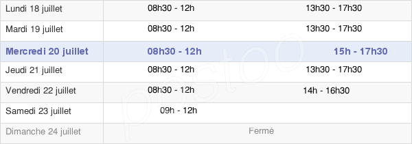 horaires d'ouverture de la Mairie De Château-L'Abbaye
