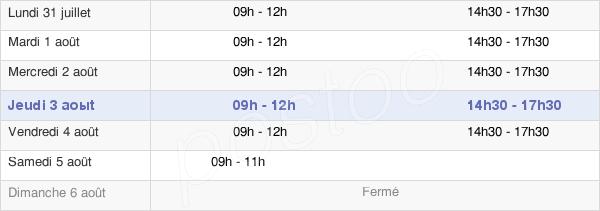 horaires d'ouverture de la Mairie De Fenain