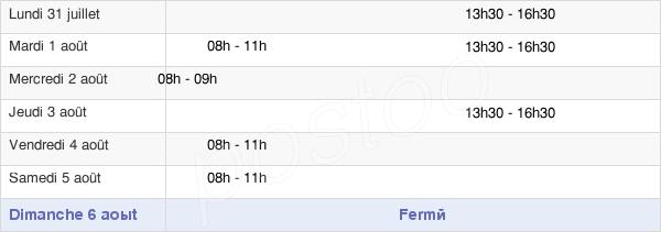 horaires d'ouverture de la Mairie De Préseau