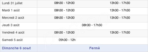 horaires d'ouverture de la Mairie De Ronchin