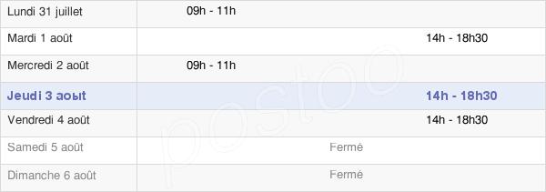 horaires d'ouverture de la Mairie D'Erchin