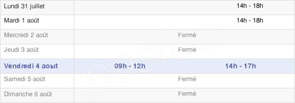 horaires d'ouverture de la Mairie De Chemilly