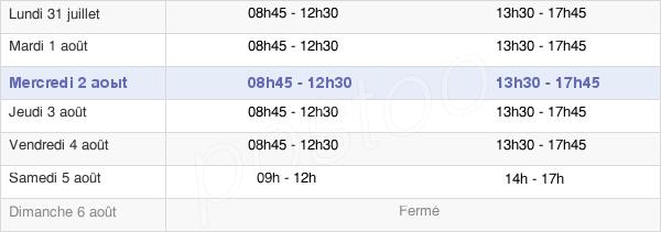 horaires d'ouverture de la Mairie De Wasquehal