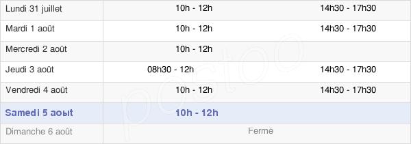 horaires d'ouverture de la Mairie De Goeulzin