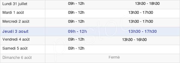 horaires d'ouverture de la Mairie D'Haspres