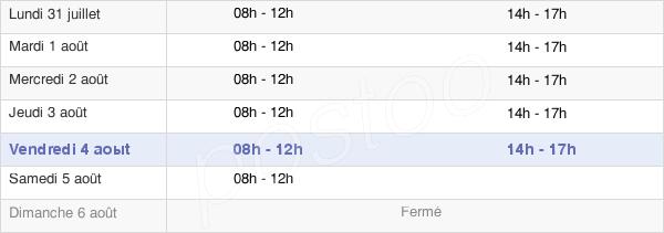 horaires d'ouverture de la Mairie De Pérenchies