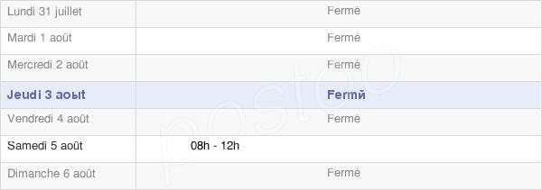 horaires d'ouverture de la Mairie D'Haveluy