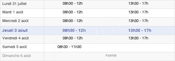 horaires d'ouverture de la Mairie De Roncq