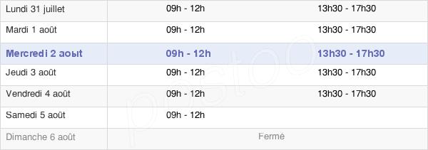 horaires d'ouverture de la Mairie De Cuincy