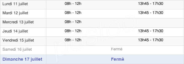 horaires d'ouverture de la Mairie De Bousies