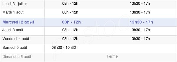 horaires d'ouverture de la Mairie De Lewarde