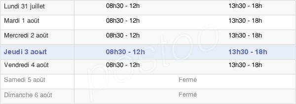 horaires d'ouverture de la Mairie De Varennes-Sur-Allier