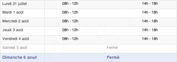 horaires d'ouverture de la Mairie De Thoiry