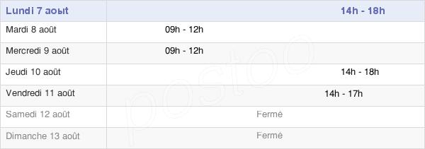 horaires d'ouverture de la Mairie De Coulandon