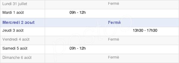 horaires d'ouverture de la Mairie De Marsonnas