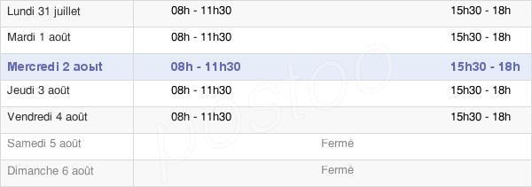 horaires d'ouverture de la Mairie De Chamblet