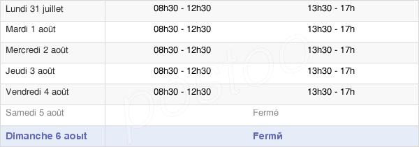 horaires d'ouverture de la Mairie De Néris-Les-Bains