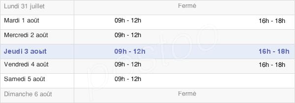 horaires d'ouverture de la Mairie De Foissiat
