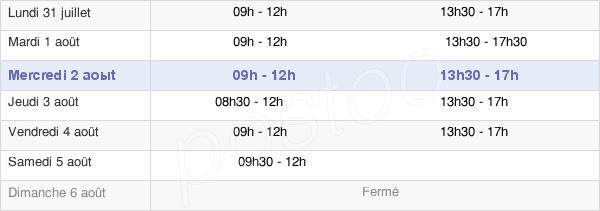 horaires d'ouverture de la Mairie De Bellegarde-Sur-Valserine