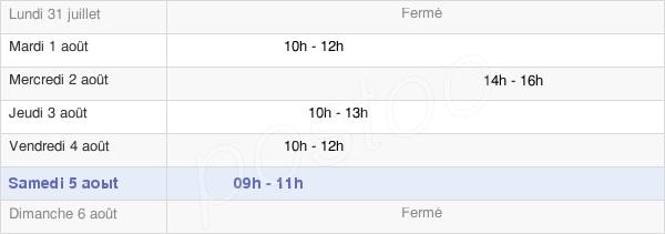 horaires d'ouverture de la Mairie De Charmeil