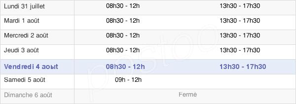 horaires d'ouverture de la Mairie De Lagnieu