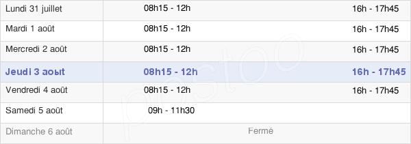 horaires d'ouverture de la Mairie De Thoissey