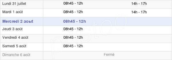 horaires d'ouverture de la Mairie De Reyrieux