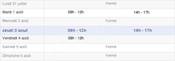 horaires d'ouverture de la Mairie De Saint-Laurent-De-Jourdes