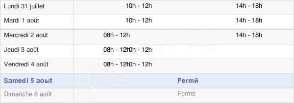 horaires d'ouverture de la Mairie De Nouaillé-Maupertuis