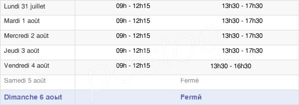 horaires d'ouverture de la Mairie De Lencloître