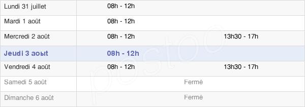 horaires d'ouverture de la Mairie De Cloué
