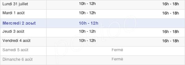 horaires d'ouverture de la Mairie De Savigny L'Evescault