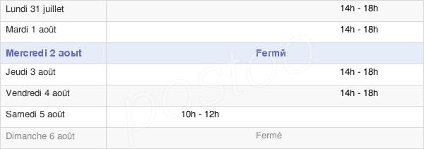horaires d'ouverture de la Mairie De Charrais