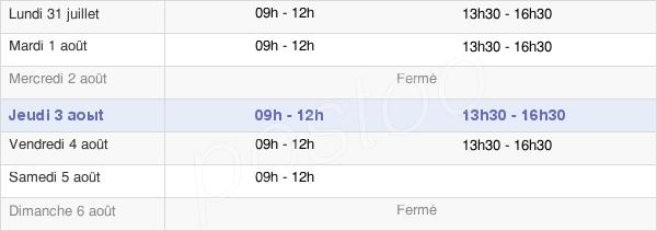 horaires d'ouverture de la Mairie De Franchesse