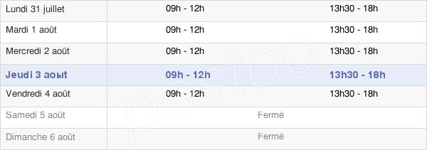 horaires d'ouverture de la Mairie Des Roches-Prémarie-Andillé
