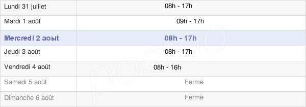 horaires d'ouverture de la Mairie De Châtellerault